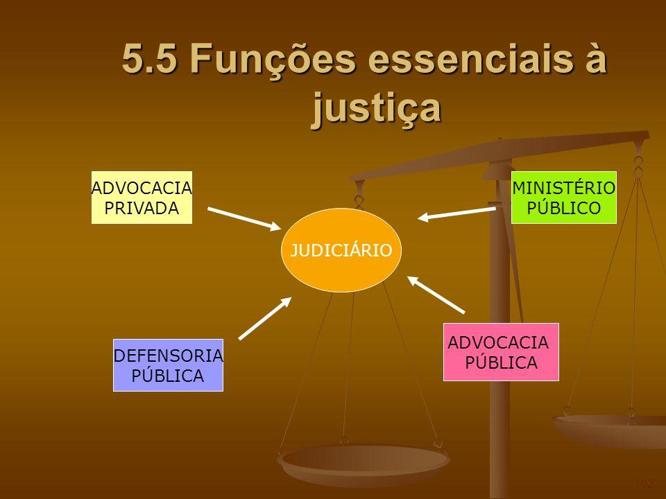 5.5 Funções essenciais à justiça 102 JUDICIÁRIO ADVOCACIA PRIVADA MINISTÉRIO PÚBLICO DEFENSORIA PÚBLICA ADVOCACIA PÚBLICA