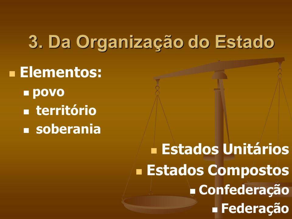 3. Da Organização do Estado 31 Elementos: povo território soberania Estados Unitários Estados Compostos Confederação Federação