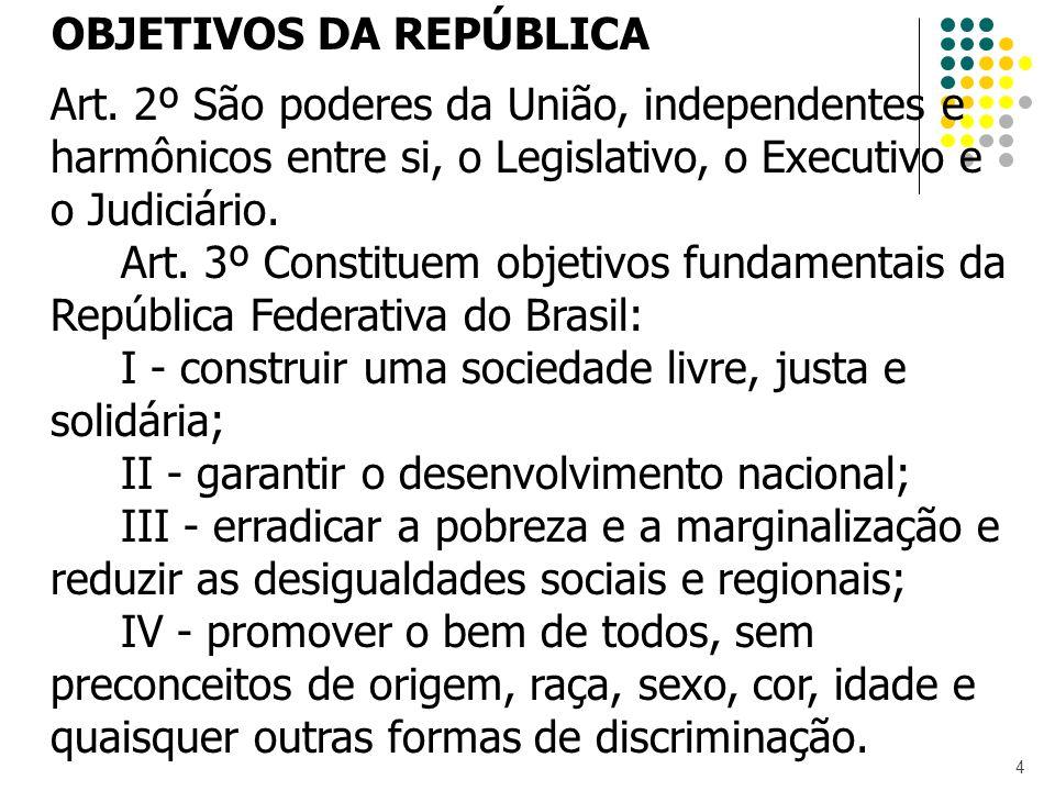 OBJETIVOS DA REPÚBLICA Art. 2º São poderes da União, independentes e harmônicos entre si, o Legislativo, o Executivo e o Judiciário. Art. 3º Constitue