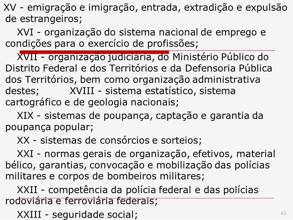 XV - emigração e imigração, entrada, extradição e expulsão de estrangeiros; XVI - organização do sistema nacional de emprego e condições para o exercí