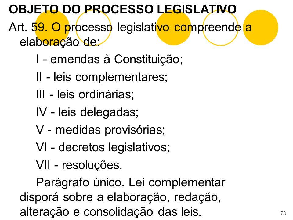OBJETO DO PROCESSO LEGISLATIVO Art. 59. O processo legislativo compreende a elaboração de: I - emendas à Constituição; II - leis complementares; III -
