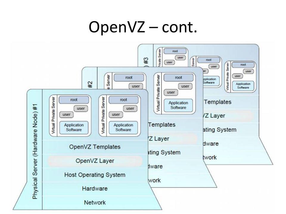 OpenVZ – cont.