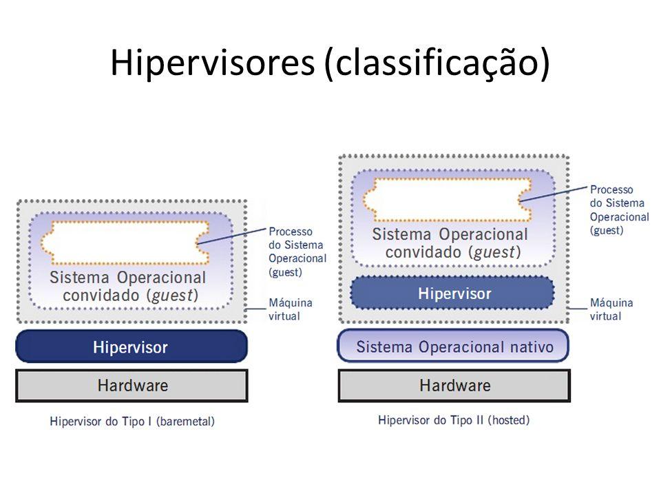 Tipos de virtualização Virtualização completa – Abstração completa do hardware – Mais lento que a paravirtualização (antes de existir a virtualização assistida por hardware, com o Intel VT e o AMD-V) – Exemplos: Hyper-V, Vmware ESX, VirtualBox, Xen Server (versão Corporativa), etc.