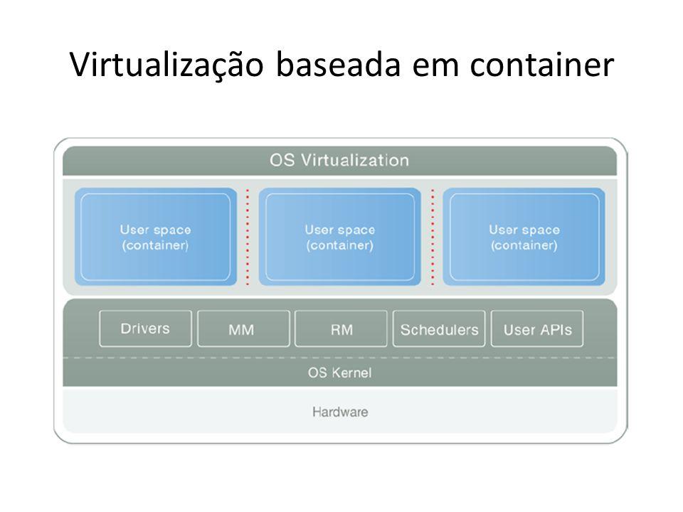 OpenVZ Os ambientes virtuais criados são chamados de containers, VE (Virtual Environment) ou como VPS (Virtual Private Server).