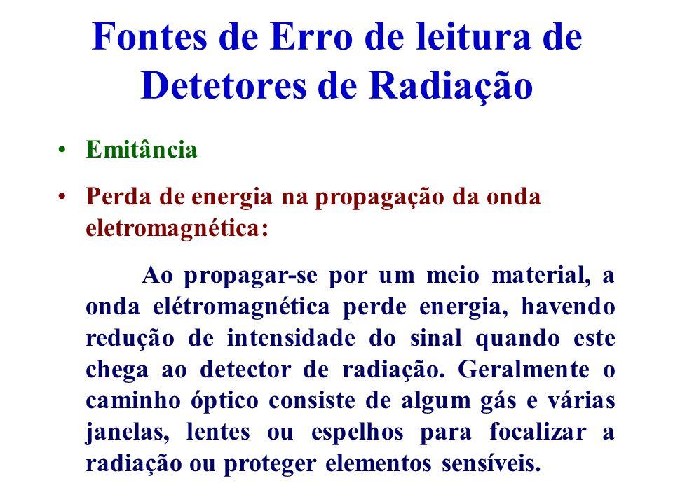 Fontes de Erro de leitura de Detetores de Radiação Emitância Perda de energia na propagação da onda eletromagnética: Ao propagar-se por um meio materi