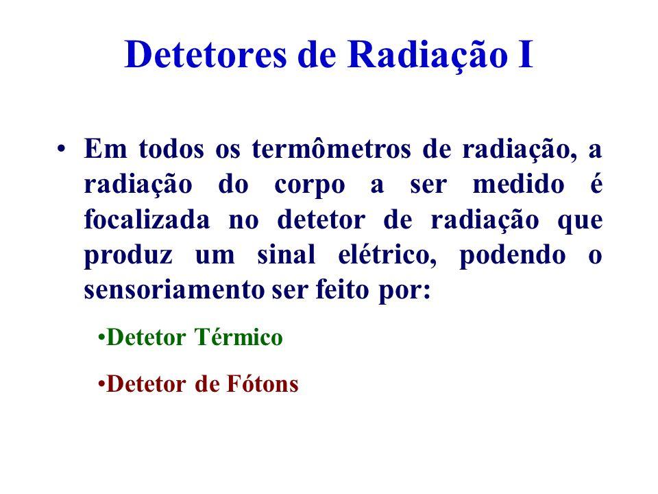 Detetores de Radiação I Em todos os termômetros de radiação, a radiação do corpo a ser medido é focalizada no detetor de radiação que produz um sinal