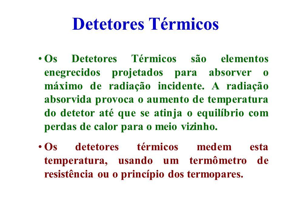 Detetores Térmicos Os Detetores Térmicos são elementos enegrecidos projetados para absorver o máximo de radiação incidente. A radiação absorvida provo