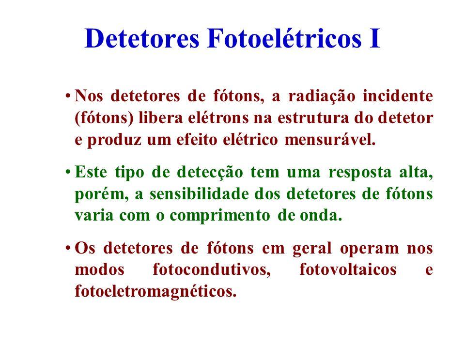 Detetores Fotoelétricos I Nos detetores de fótons, a radiação incidente (fótons) libera elétrons na estrutura do detetor e produz um efeito elétrico m