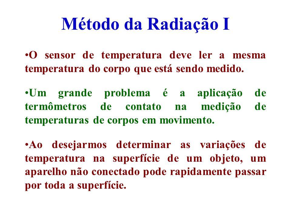 Detetores de Radiação I Em todos os termômetros de radiação, a radiação do corpo a ser medido é focalizada no detetor de radiação que produz um sinal elétrico, podendo o sensoriamento ser feito por: Detetor Térmico Detetor de Fótons