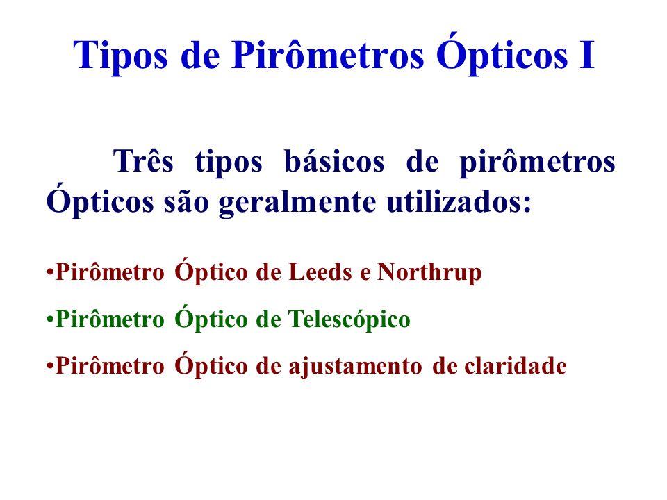 Tipos de Pirômetros Ópticos I Três tipos básicos de pirômetros Ópticos são geralmente utilizados: Pirômetro Óptico de Leeds e Northrup Pirômetro Óptic