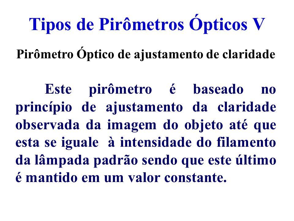 Tipos de Pirômetros Ópticos V Pirômetro Óptico de ajustamento de claridade Este pirômetro é baseado no princípio de ajustamento da claridade observada