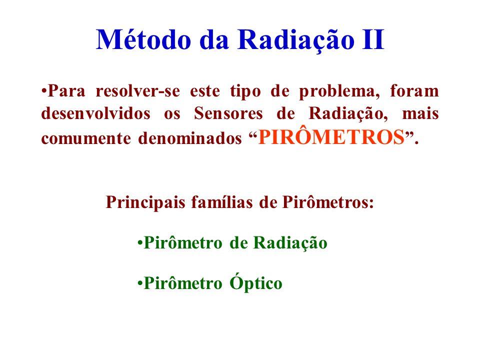 Método da Radiação II Para resolver-se este tipo de problema, foram desenvolvidos os Sensores de Radiação, mais comumente denominados PIRÔMETROS. Prin