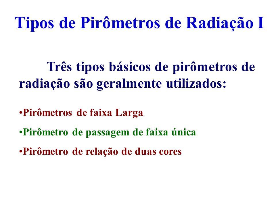 Tipos de Pirômetros de Radiação I Três tipos básicos de pirômetros de radiação são geralmente utilizados: Pirômetros de faixa Larga Pirômetro de passa