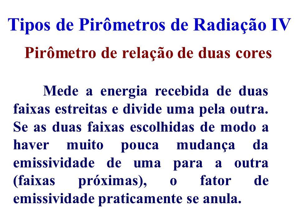 Tipos de Pirômetros de Radiação IV Pirômetro de relação de duas cores Mede a energia recebida de duas faixas estreitas e divide uma pela outra. Se as