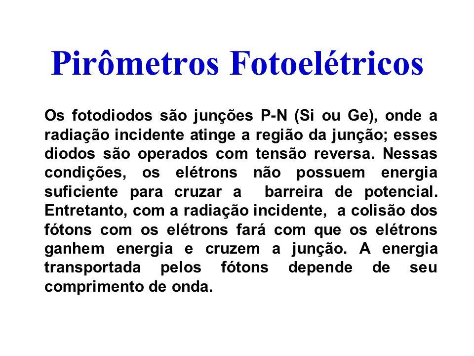 Pirômetros Fotoelétricos Os fotodiodos são junções P-N (Si ou Ge), onde a radiação incidente atinge a região da junção; esses diodos são operados com