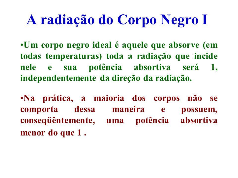 A radiação do Corpo Negro I Um corpo negro ideal é aquele que absorve (em todas temperaturas) toda a radiação que incide nele e sua potência absortiva