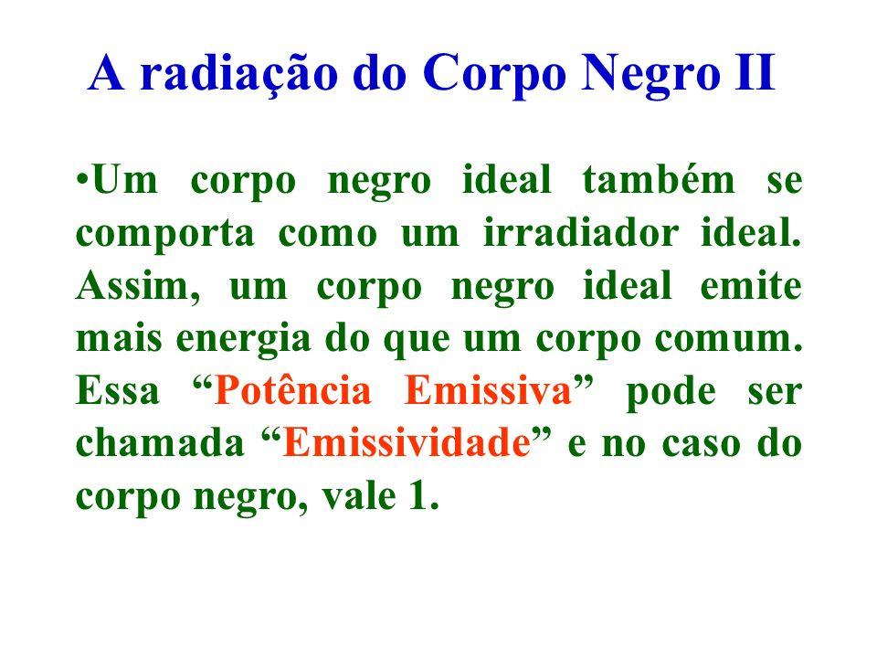 A radiação do Corpo Negro III As emissividades não são propriedades simples dos materiais tal como a densidade, porém, depende da dimensão do corpo, forma, aspereza da superfície, etc....