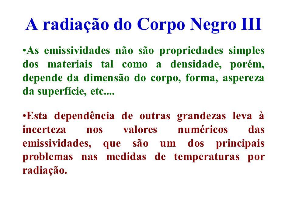 A radiação do Corpo Negro IV A emissividade das superfícies não é a mesma para todos os comprimentos de onda; em geral, a emissividade é maior em comprimentos de onda menores e a emissividade de óxidos e outros materiais refratários é maior para comprimentos de onda maiores.