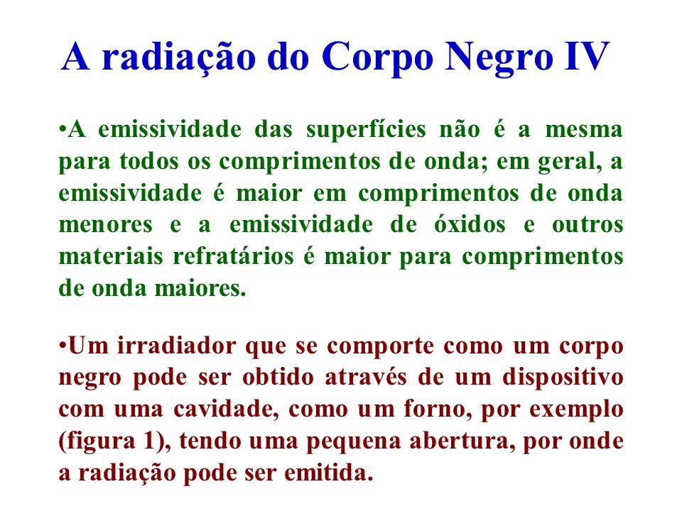 A radiação do Corpo Negro IV A emissividade das superfícies não é a mesma para todos os comprimentos de onda; em geral, a emissividade é maior em comp