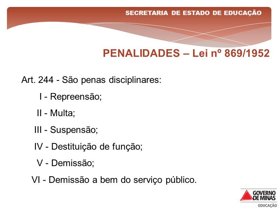 Art. 244 - São penas disciplinares: I - Repreensão; II - Multa; III - Suspensão; IV - Destituição de função; V - Demissão; VI - Demissão a bem do serv