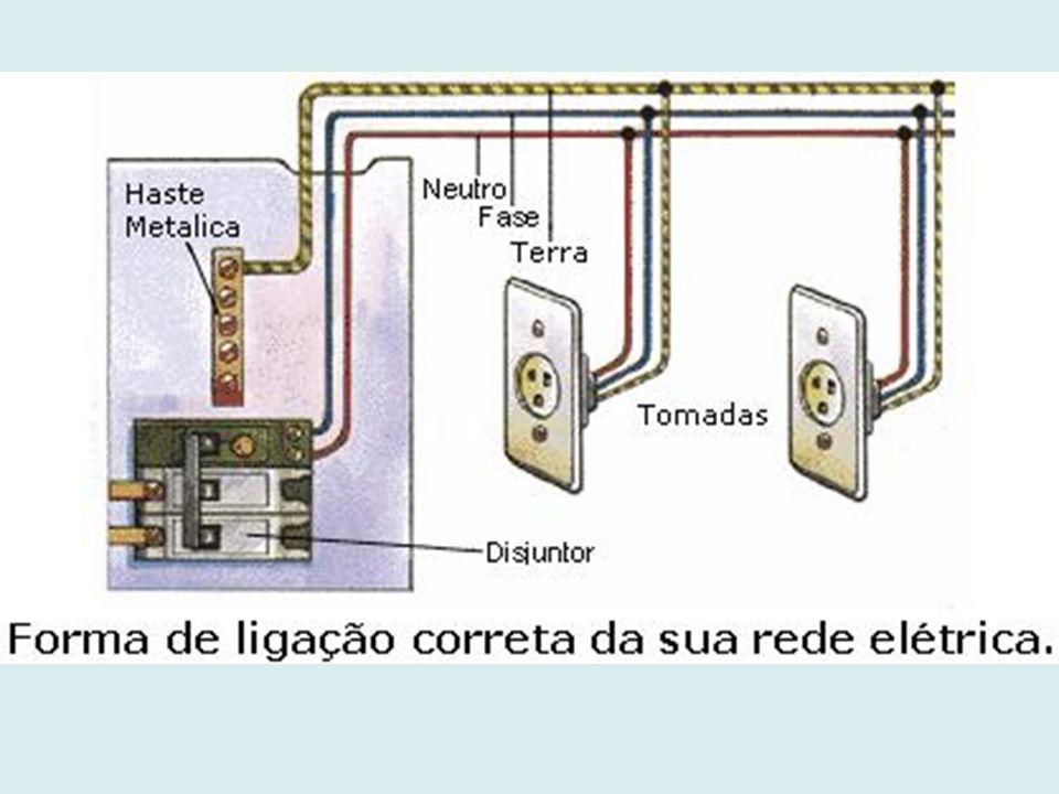 Funcionamento Se houver falta de energia, sub-tensão, sobre-tensão, transientes, o nobrak passará a fornecer energia a partir das baterias (modo inversor).