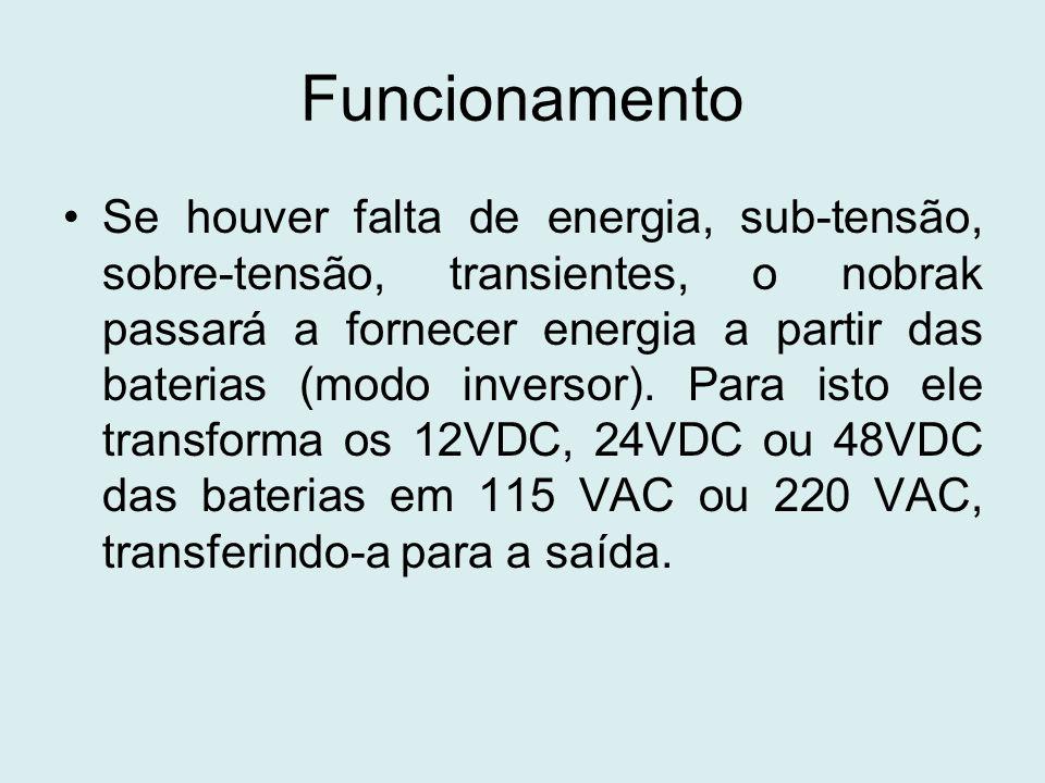Funcionamento Se houver falta de energia, sub-tensão, sobre-tensão, transientes, o nobrak passará a fornecer energia a partir das baterias (modo inver