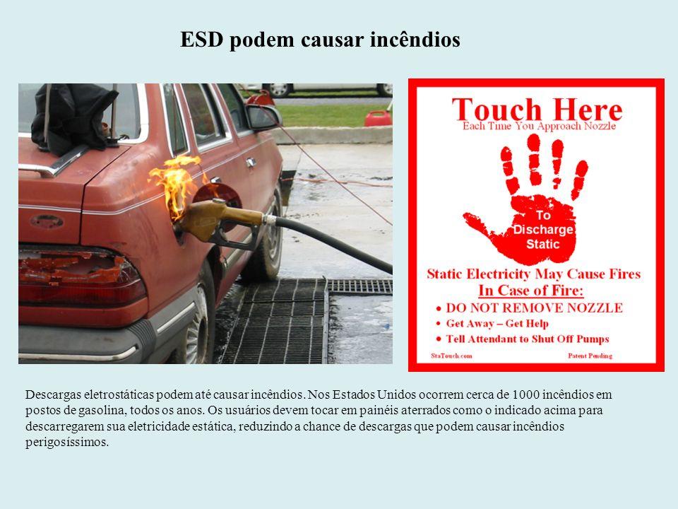 ESD podem causar incêndios Descargas eletrostáticas podem até causar incêndios. Nos Estados Unidos ocorrem cerca de 1000 incêndios em postos de gasoli