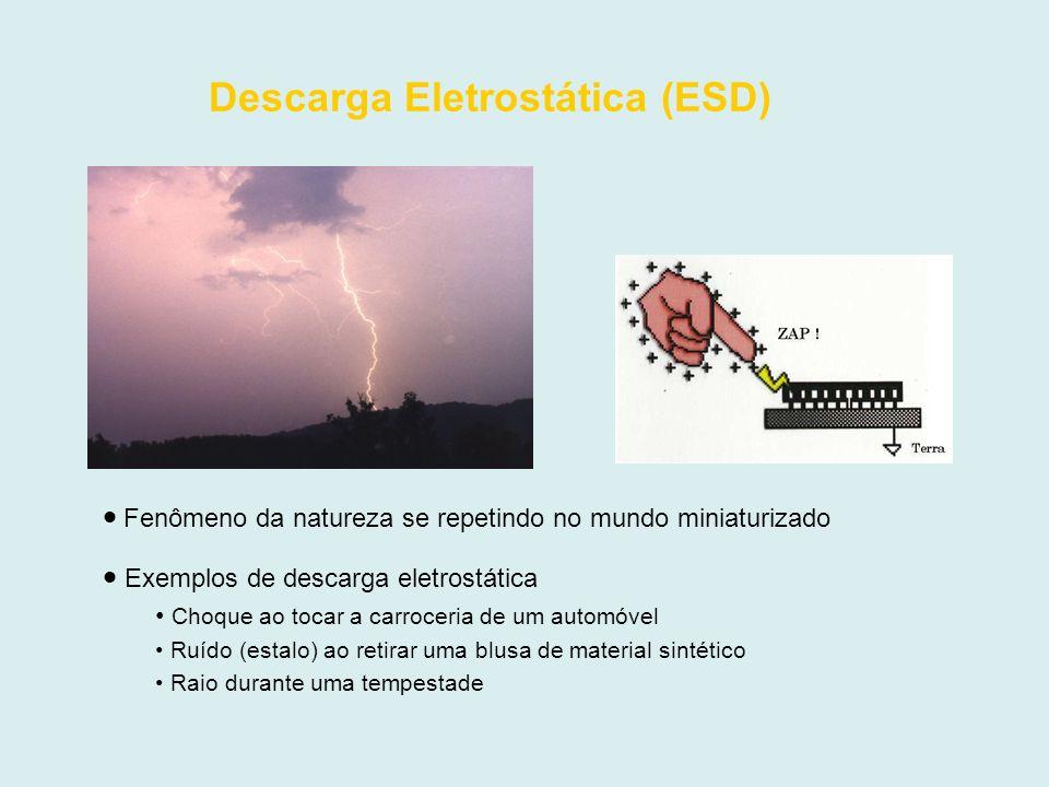 Descarga Eletrostática (ESD) Fenômeno da natureza se repetindo no mundo miniaturizado Exemplos de descarga eletrostática Choque ao tocar a carroceria