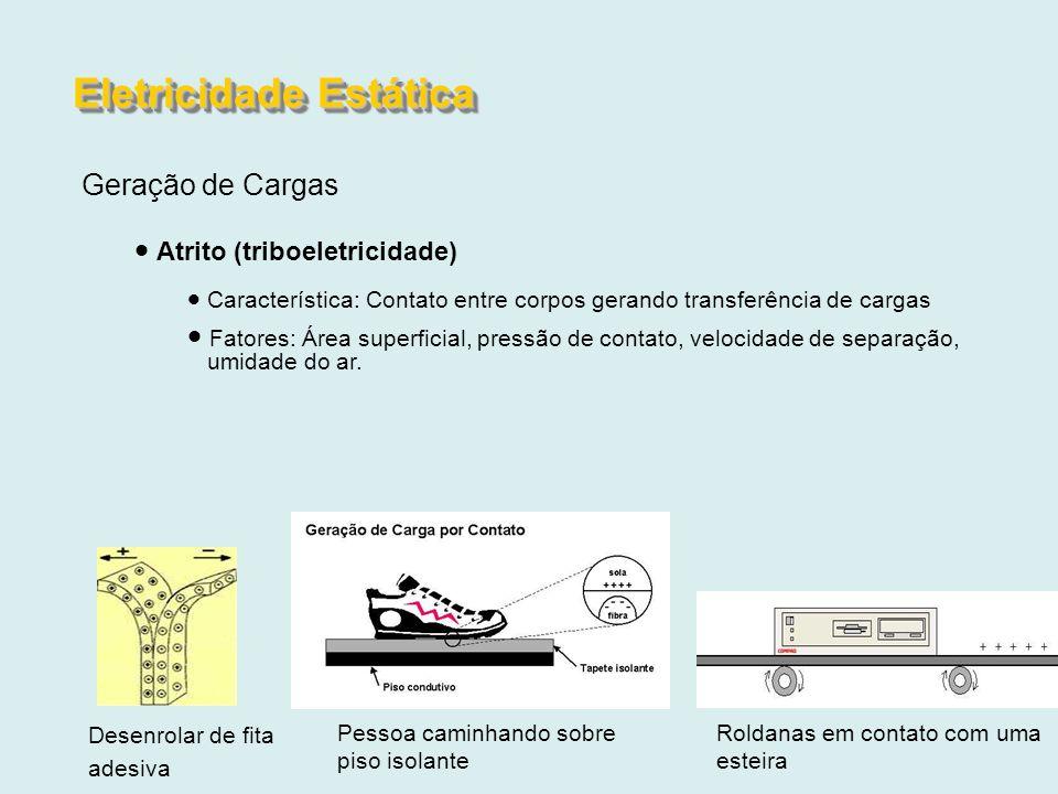 Geração de Cargas Atrito (triboeletricidade) Característica: Contato entre corpos gerando transferência de cargas Fatores: Área superficial, pressão d