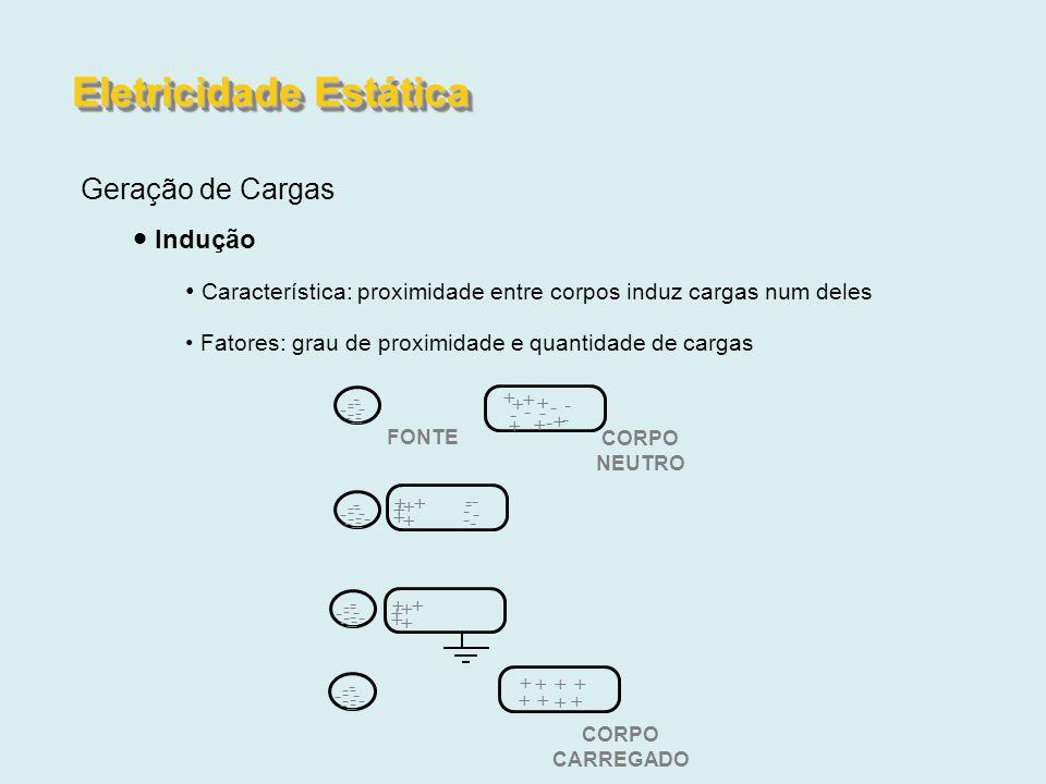 Geração de Cargas Indução Característica: proximidade entre corpos induz cargas num deles Fatores: grau de proximidade e quantidade de cargas Eletrici