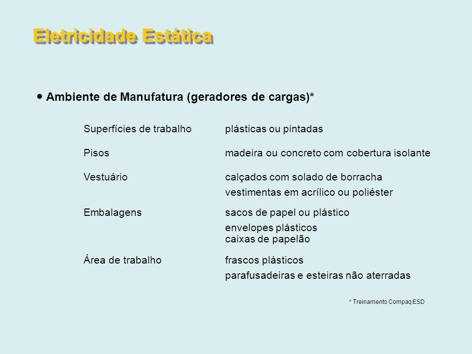 Ambiente de Manufatura (geradores de cargas)* Superfícies de trabalhoplásticas ou pintadas Pisosmadeira ou concreto com cobertura isolante Vestuárioca