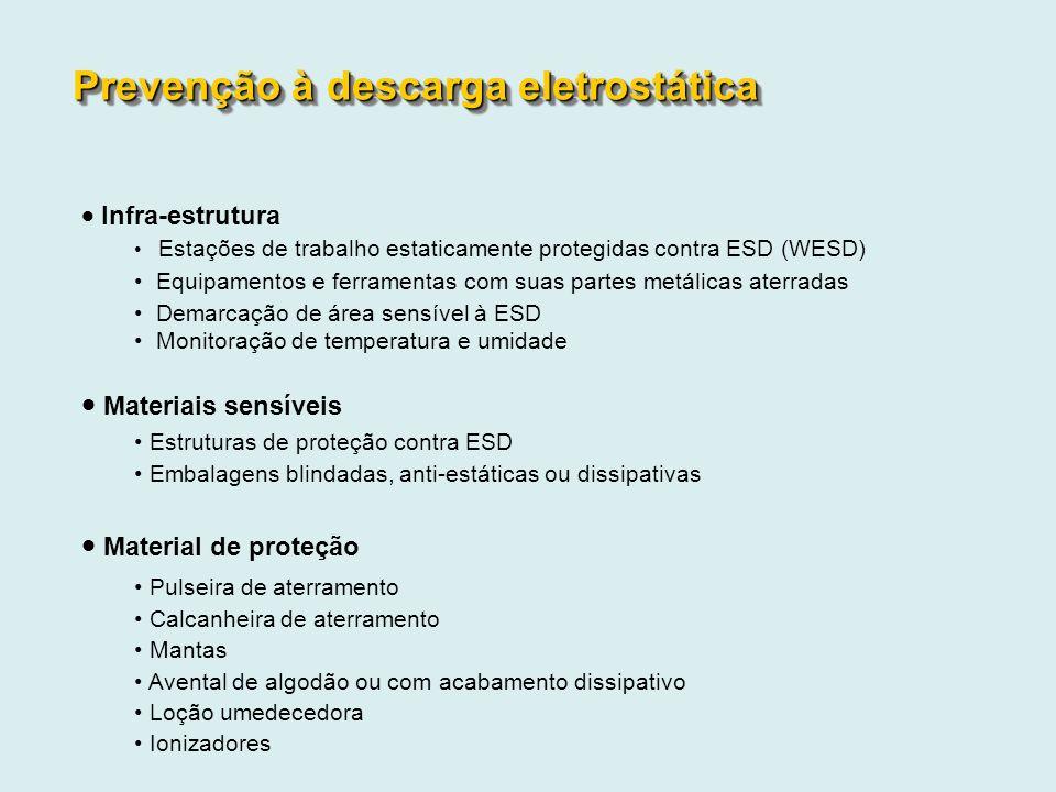 Infra-estrutura Estações de trabalho estaticamente protegidas contra ESD (WESD) Equipamentos e ferramentas com suas partes metálicas aterradas Demarca