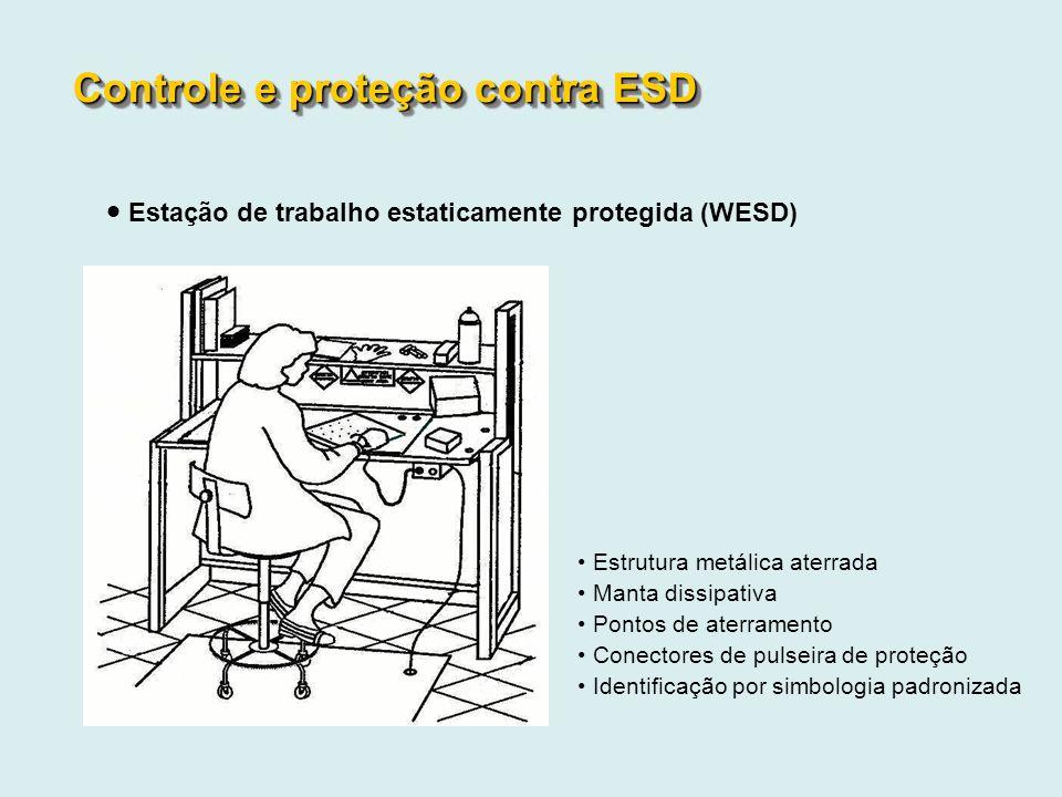Estrutura metálica aterrada Manta dissipativa Pontos de aterramento Conectores de pulseira de proteção Identificação por simbologia padronizada Contro