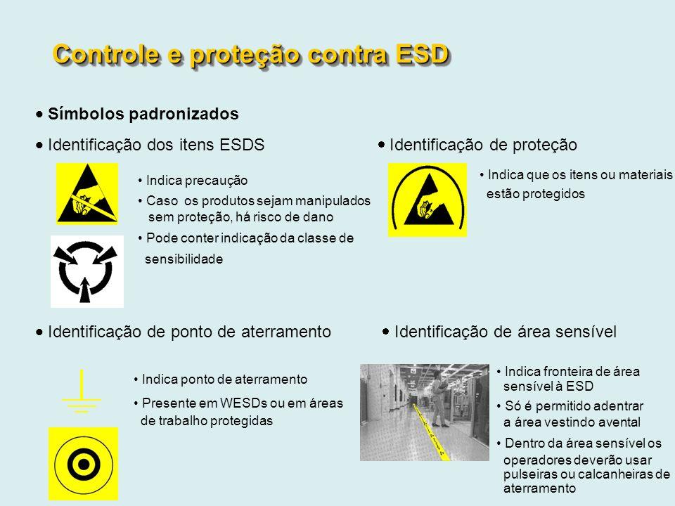Símbolos padronizados Identificação dos itens ESDS Identificação de proteção Identificação de ponto de aterramento Identificação de área sensível Cont