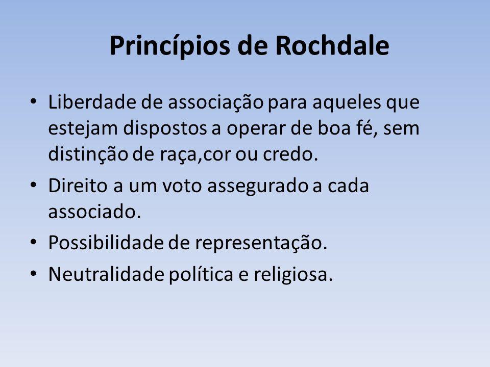 Princípios de Rochdale Liberdade de associação para aqueles que estejam dispostos a operar de boa fé, sem distinção de raça,cor ou credo. Direito a um