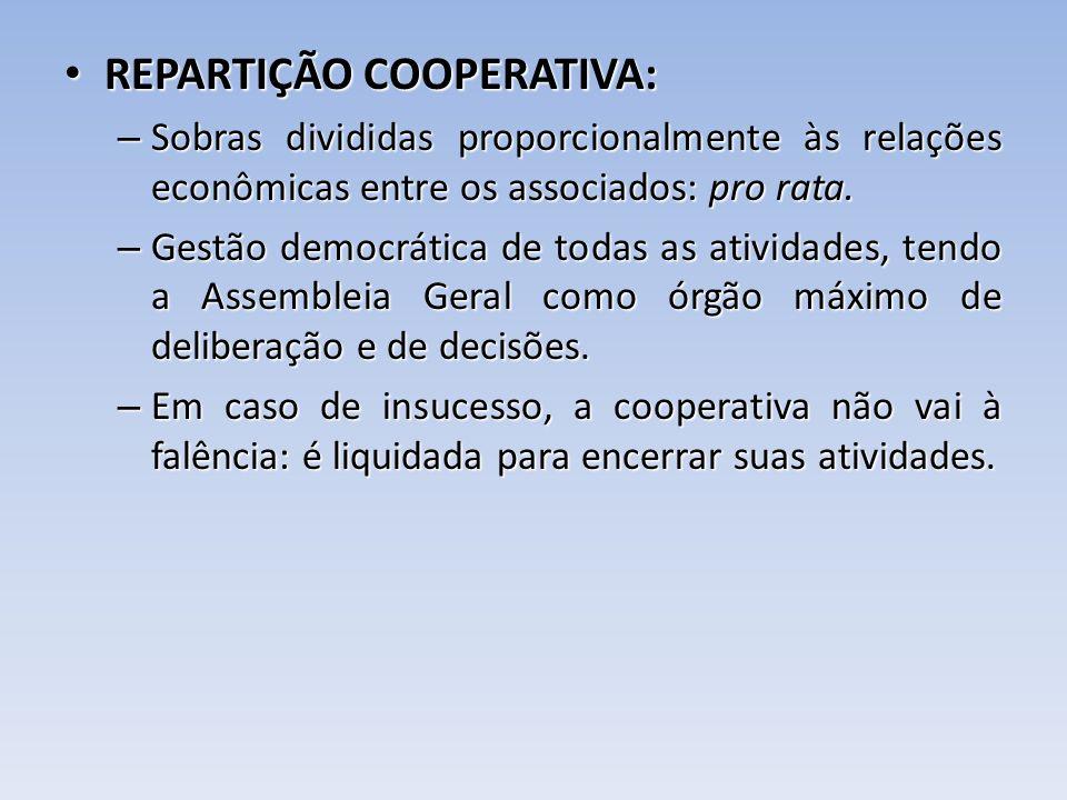 REPARTIÇÃO COOPERATIVA: REPARTIÇÃO COOPERATIVA: – Sobras divididas proporcionalmente às relações econômicas entre os associados: pro rata. – Gestão de