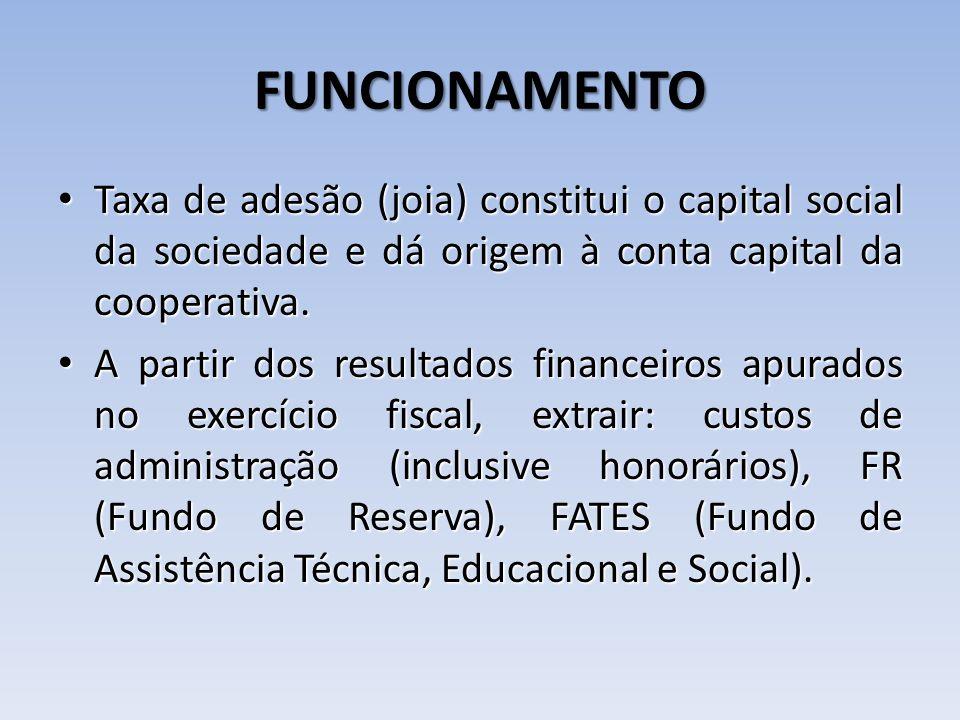 FUNCIONAMENTO Taxa de adesão (joia) constitui o capital social da sociedade e dá origem à conta capital da cooperativa. Taxa de adesão (joia) constitu