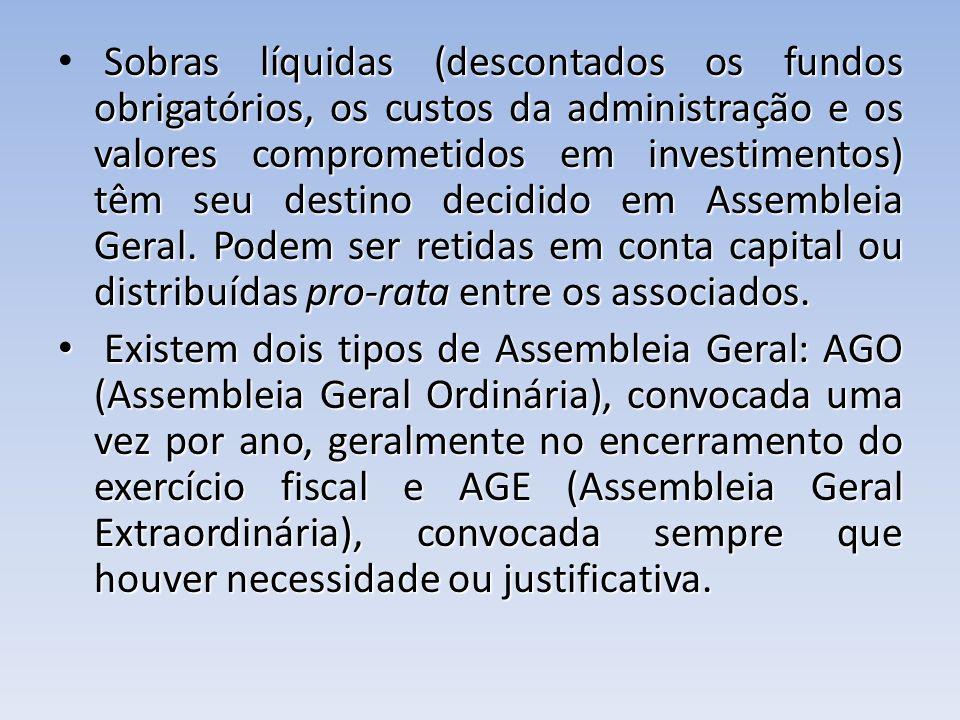 Sobras líquidas (descontados os fundos obrigatórios, os custos da administração e os valores comprometidos em investimentos) têm seu destino decidido