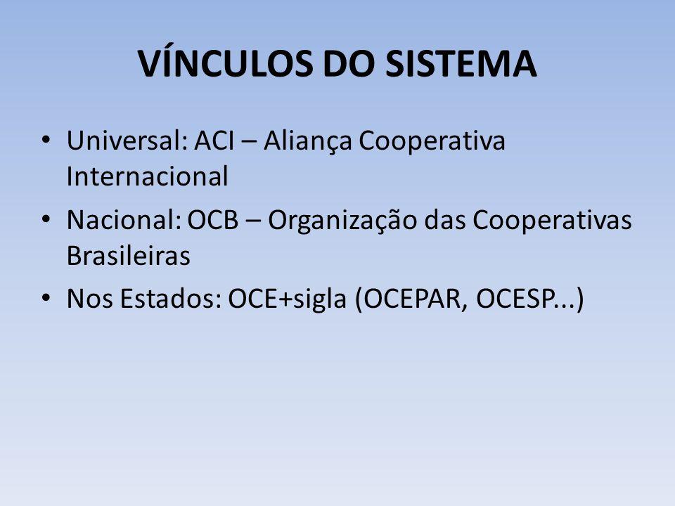 VÍNCULOS DO SISTEMA Universal: ACI – Aliança Cooperativa Internacional Nacional: OCB – Organização das Cooperativas Brasileiras Nos Estados: OCE+sigla
