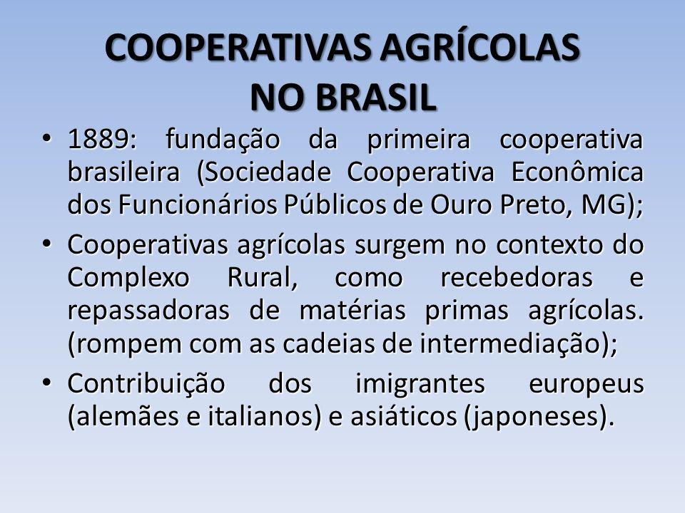 COOPERATIVAS AGRÍCOLAS NO BRASIL 1889: fundação da primeira cooperativa brasileira (Sociedade Cooperativa Econômica dos Funcionários Públicos de Ouro