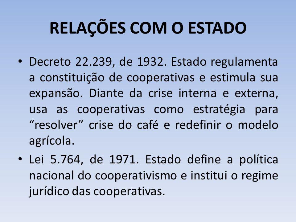 RELAÇÕES COM O ESTADO Decreto 22.239, de 1932. Estado regulamenta a constituição de cooperativas e estimula sua expansão. Diante da crise interna e ex