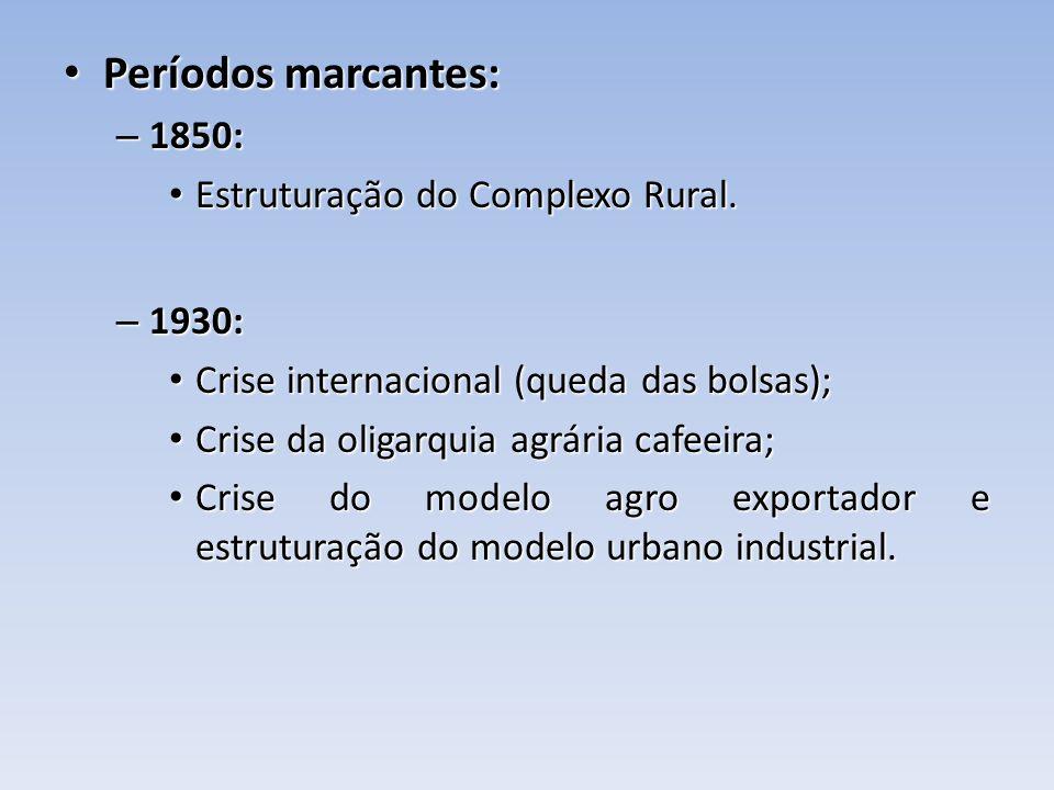 Períodos marcantes: Períodos marcantes: – 1850: Estruturação do Complexo Rural. Estruturação do Complexo Rural. – 1930: Crise internacional (queda das