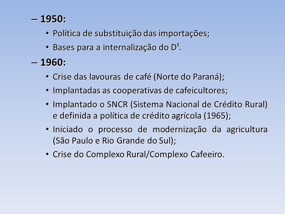 – 1950: Política de substituição das importações; Política de substituição das importações; Bases para a internalização do D¹. Bases para a internaliz
