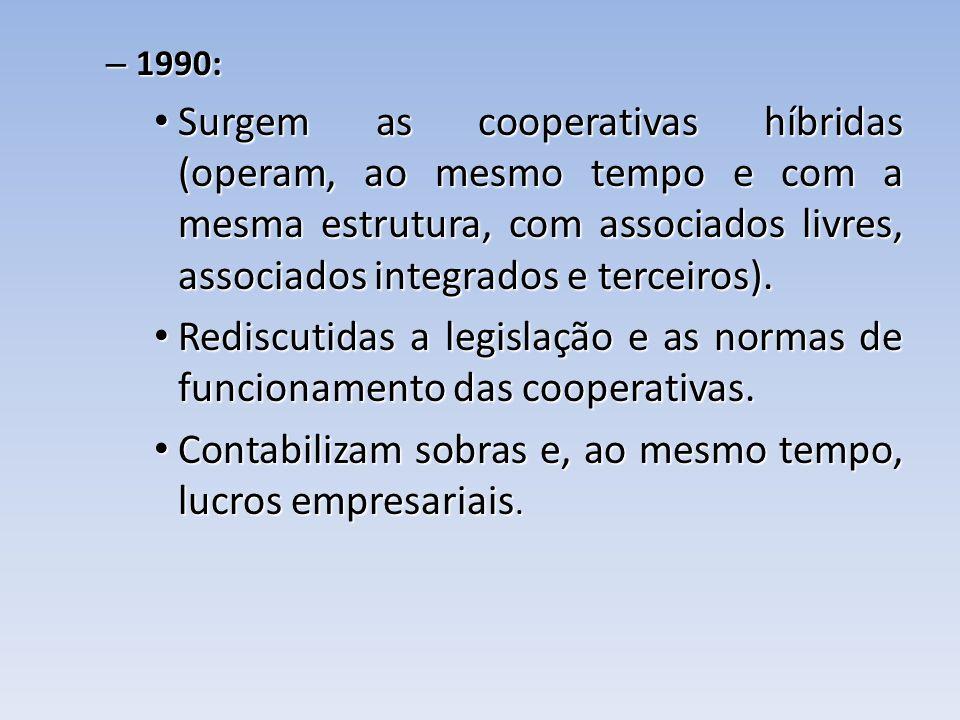 – 1990: Surgem as cooperativas híbridas (operam, ao mesmo tempo e com a mesma estrutura, com associados livres, associados integrados e terceiros). Su
