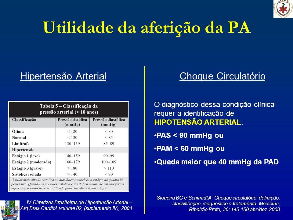 Utilidade da aferição da PA Hipertensão Arterial IV Diretrizes Brasileiras de Hipertensão Arterial – Arq Bras Cardiol, volume 82, (suplemento IV), 200