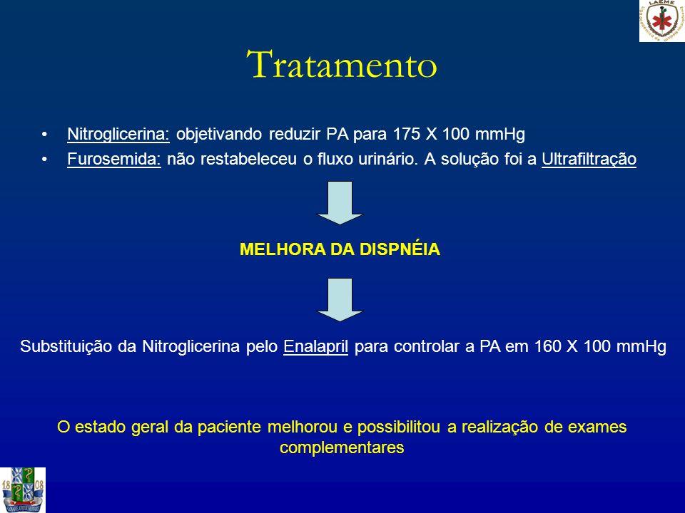 Tratamento Nitroglicerina: objetivando reduzir PA para 175 X 100 mmHg Furosemida: não restabeleceu o fluxo urinário. A solução foi a Ultrafiltração ME