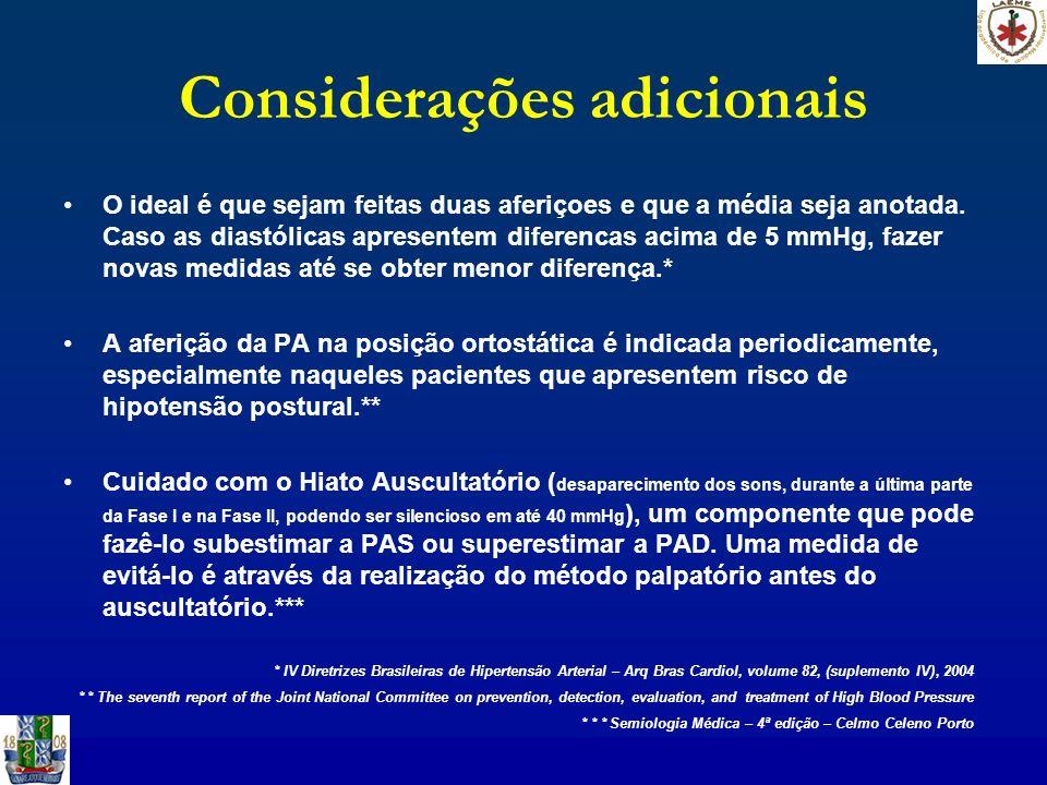 Utilidade da aferição da PA Hipertensão Arterial IV Diretrizes Brasileiras de Hipertensão Arterial – Arq Bras Cardiol, volume 82, (suplemento IV), 2004 Choque Circulatório O diagnóstico dessa condição clínica requer a identificação de HIPOTENSÃO ARTERIAL: PAS < 90 mmHg ou PAM < 60 mmHg ou Queda maior que 40 mmHg da PAD Siqueira BG e Schimidt A.