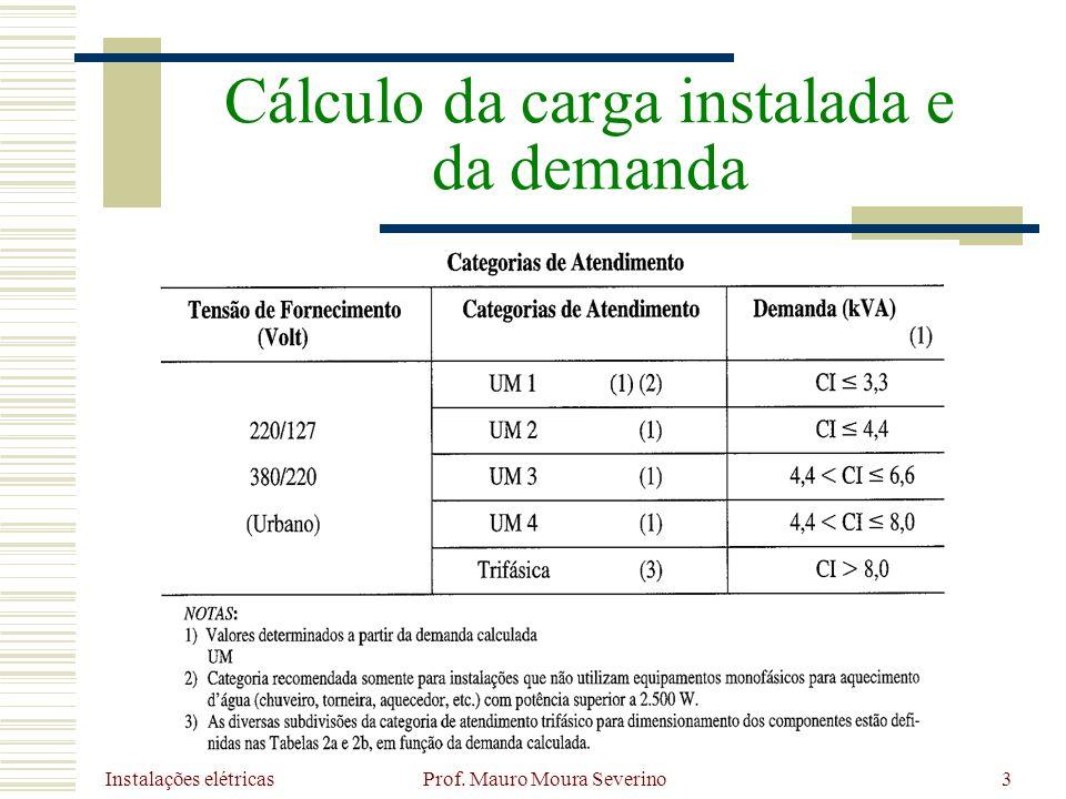 Instalações elétricas Prof. Mauro Moura Severino3 Cálculo da carga instalada e da demanda