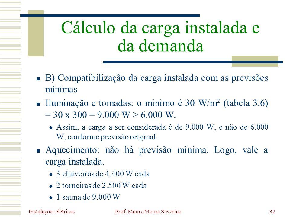 Instalações elétricas Prof. Mauro Moura Severino32 B) Compatibilização da carga instalada com as previsões mínimas Iluminação e tomadas: o mínimo é 30