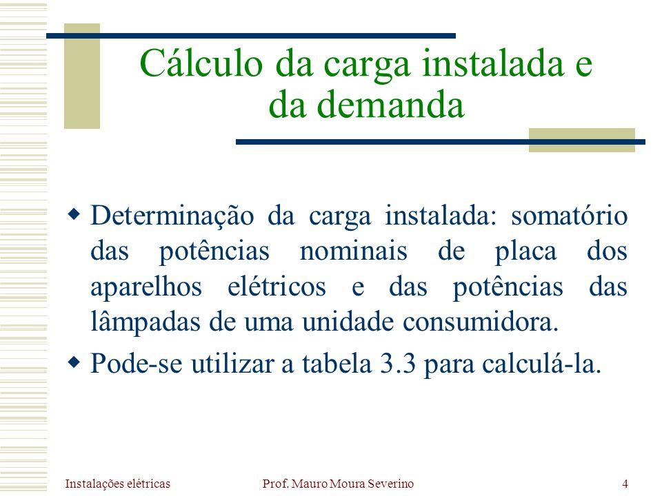 Instalações elétricas Prof. Mauro Moura Severino4 Determinação da carga instalada: somatório das potências nominais de placa dos aparelhos elétricos e